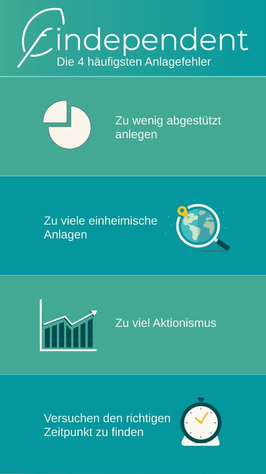 Infografik Anlagefehler bei ETF